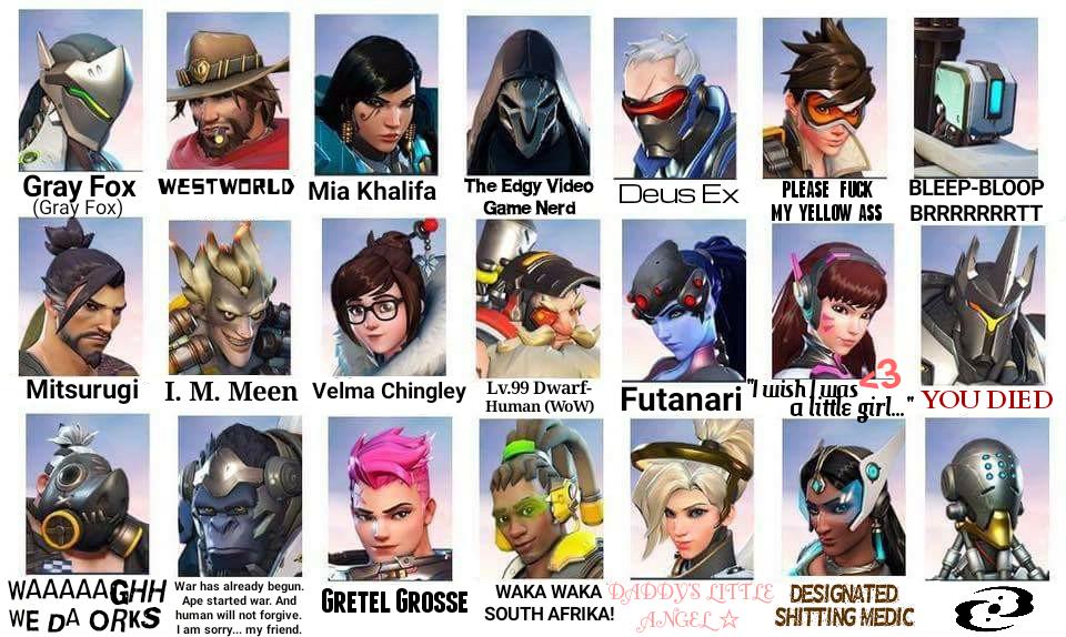 Overwatch-charactors