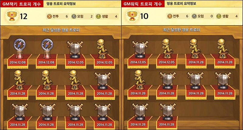 MapleStory-2-Guild-trophies