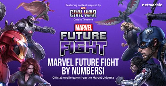 MARVEL Future Fight ฉลองผู้เล่น 40 ล้านคนครบรอบ 1 ปี  เผยความลับสุดอึ้ง