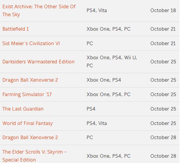 game list 010