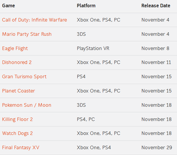 game list 012