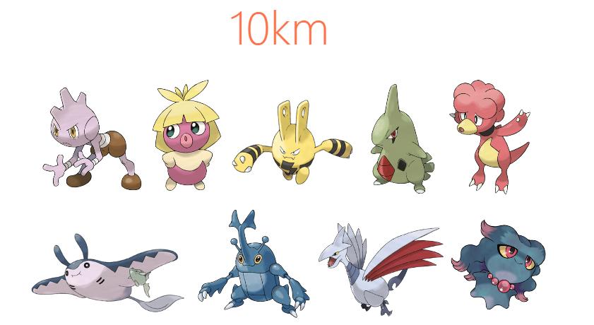 10km-gen-2-pokemon-hatch