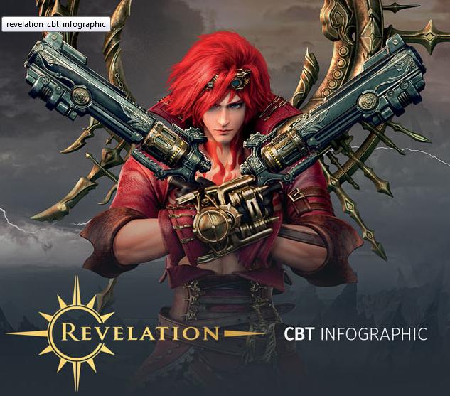 revelation_cbt 00