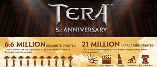 TERA-5th-anniversary infographic-000