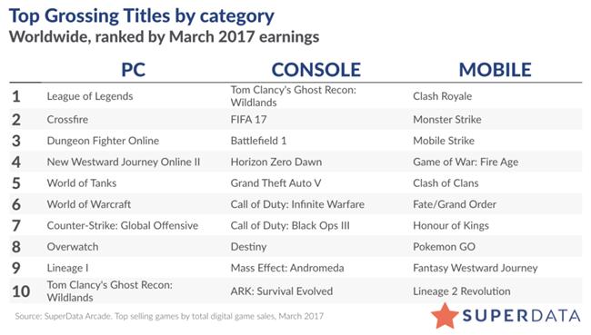 digital games8517-2