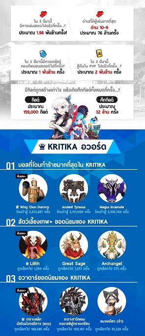 Kritika14717 03