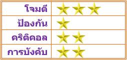 Jomyutb91017 7