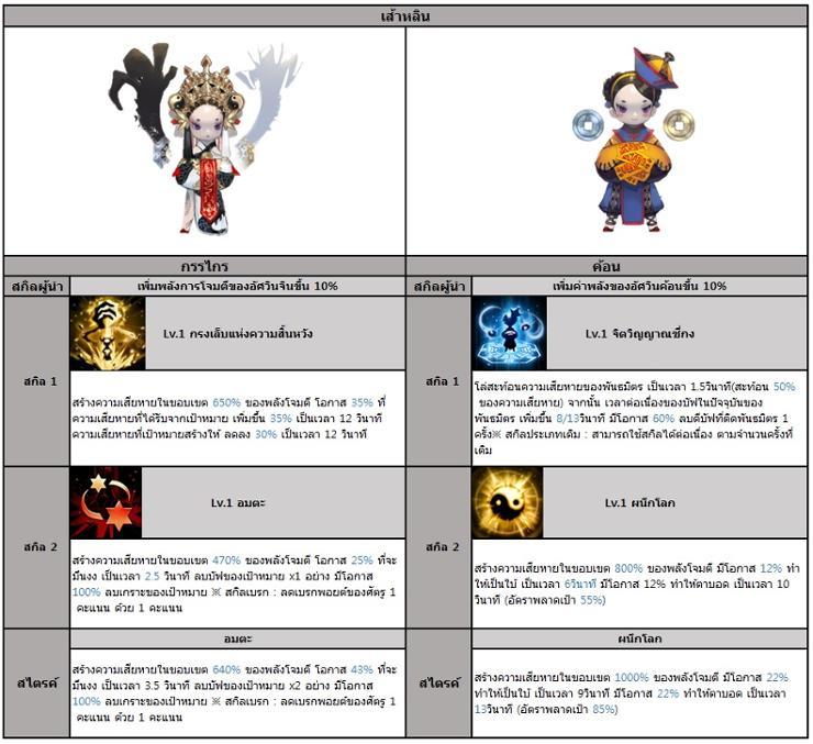 Destiny 6 th first update 02
