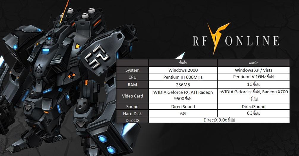 RF Online16118 2