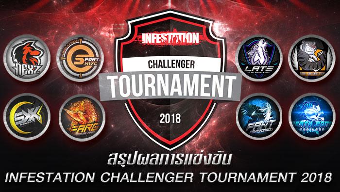 สรุปรอบอุ่นเครื่องกับ Infestation Challenger Tournament 2018
