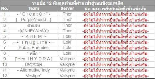 Ragnarok Online Thailand 272201803