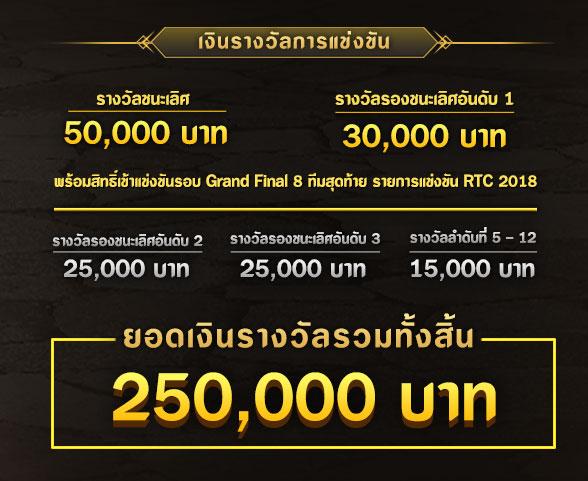 Ragnarok Online Thailand 272201805