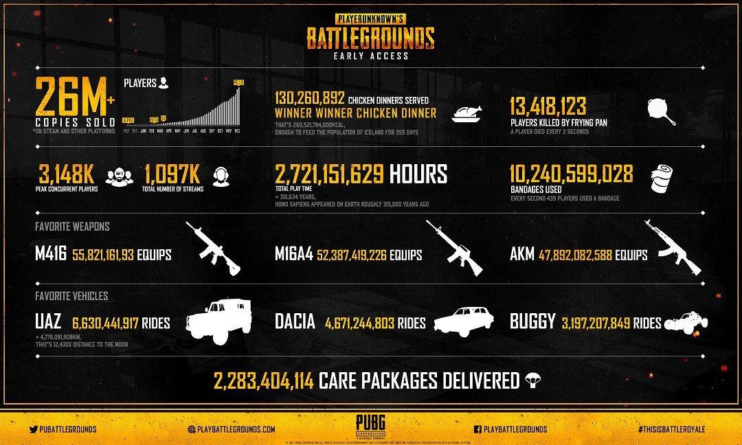 pubg infographic.jpg.optimal