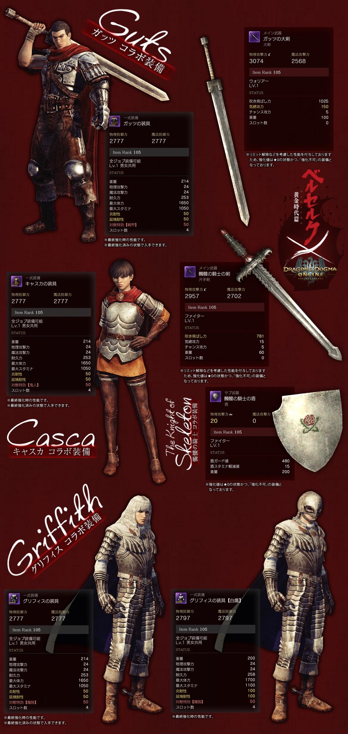 Dragons Dogma Online x BERSERK items