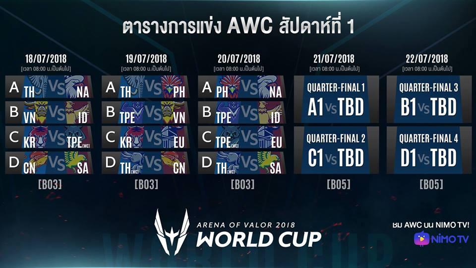 AWC 2018 2772018 2