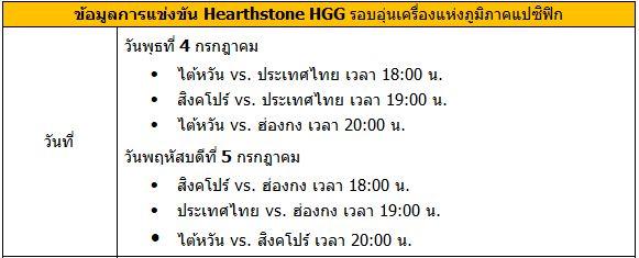 Hearthstone Global Games 472018 3