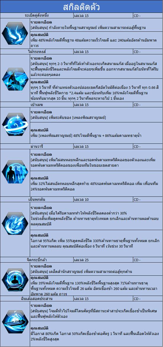 LOS 972018 13