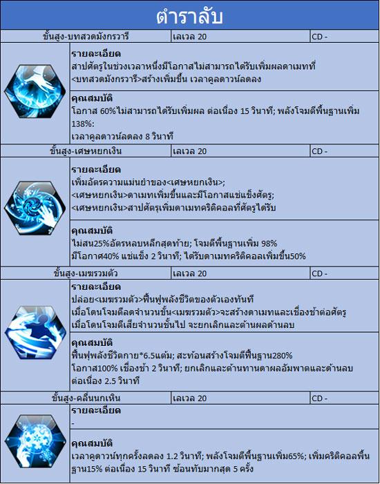 LOS 972018 14