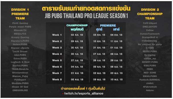 JIB PUBG THAILAND PRO LEAGUE SEASON 782018
