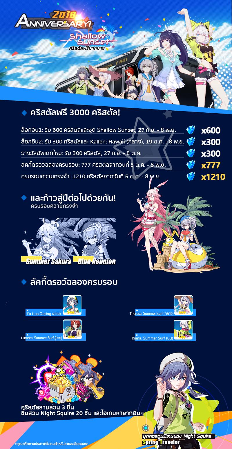 Honkai Impact 3 1102018 5