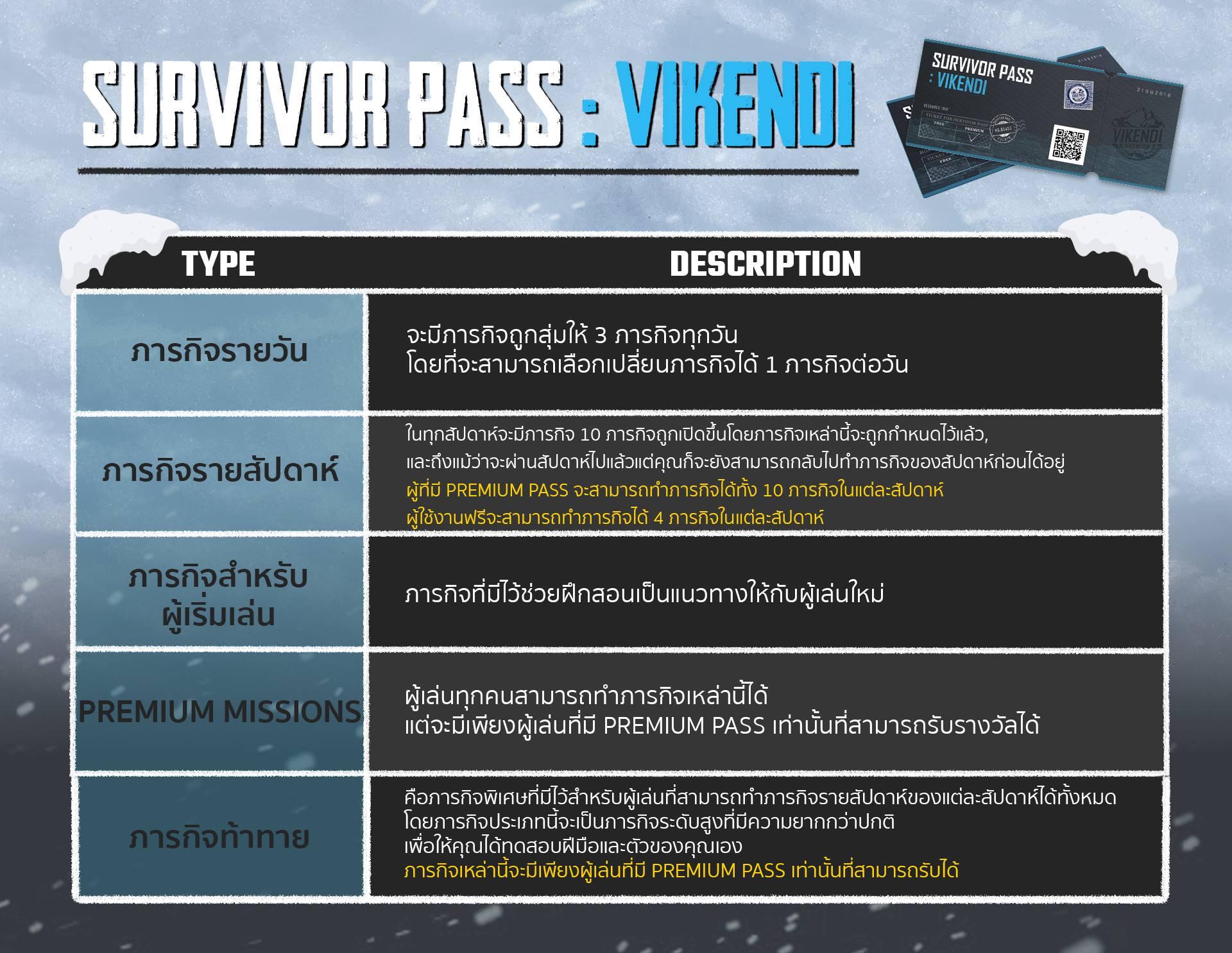 PUBG Survival pass 8