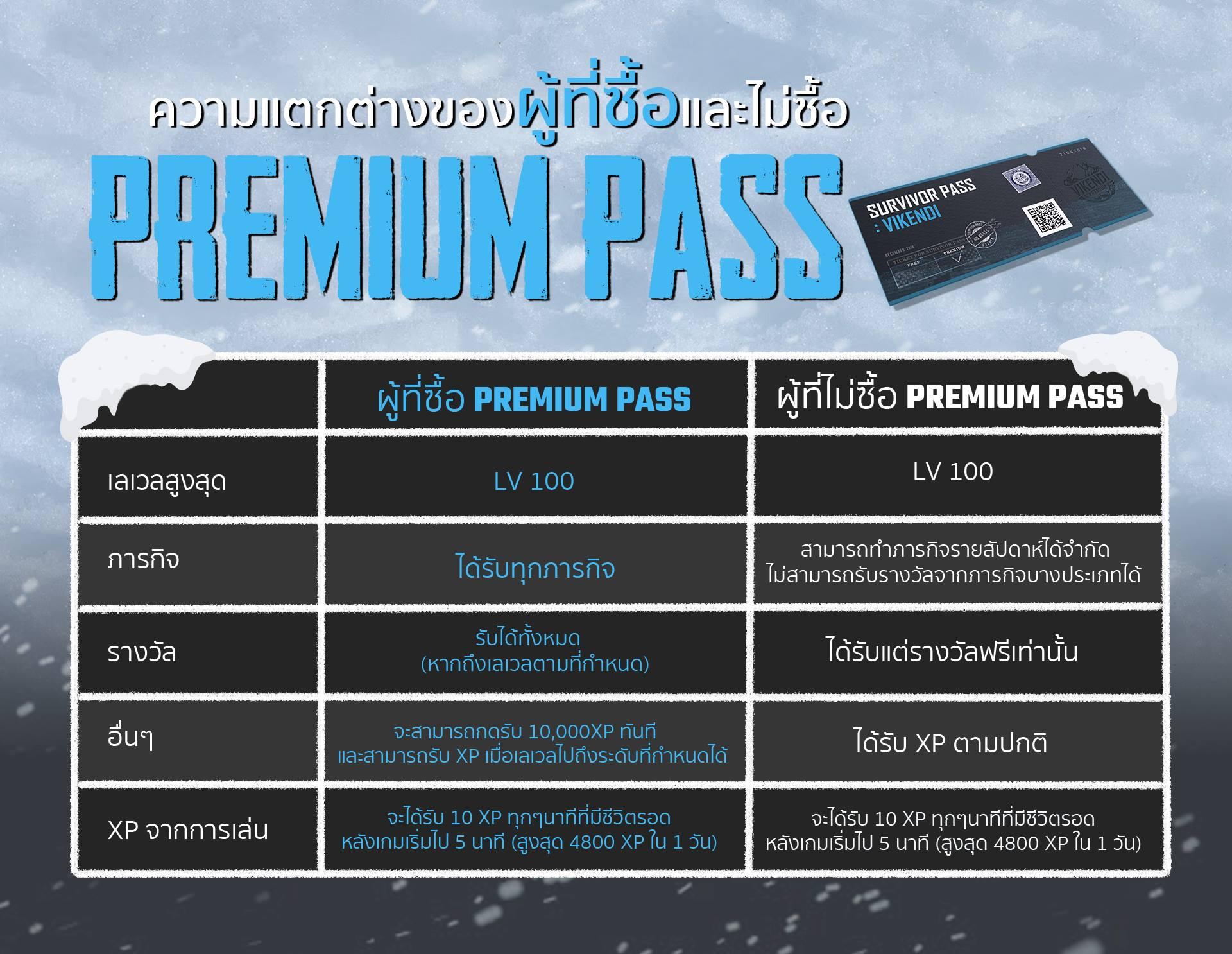 PUBG Survival pass 9