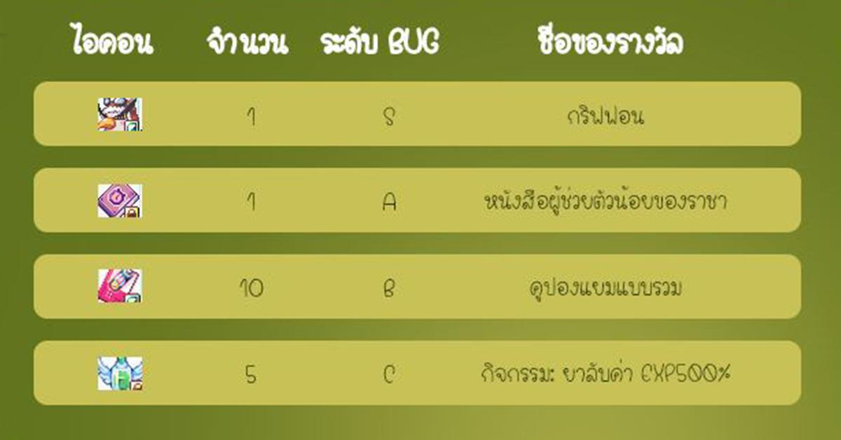 LaTale Online 1552019 3