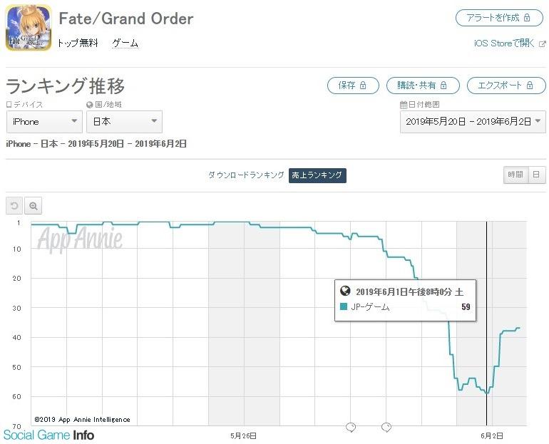FateGrand Order 462019 2