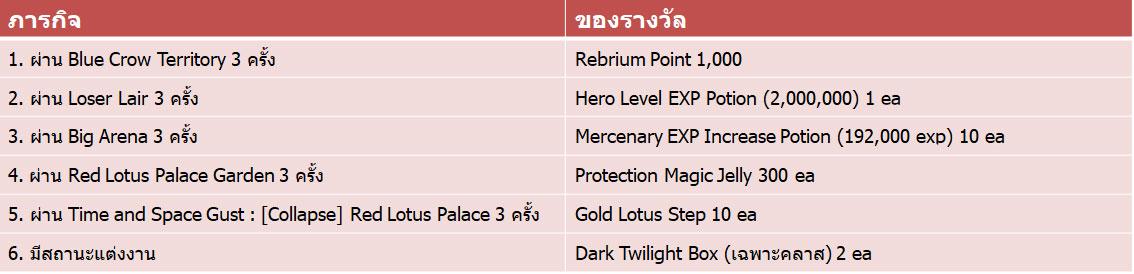 Dragon Nest 3172019 2