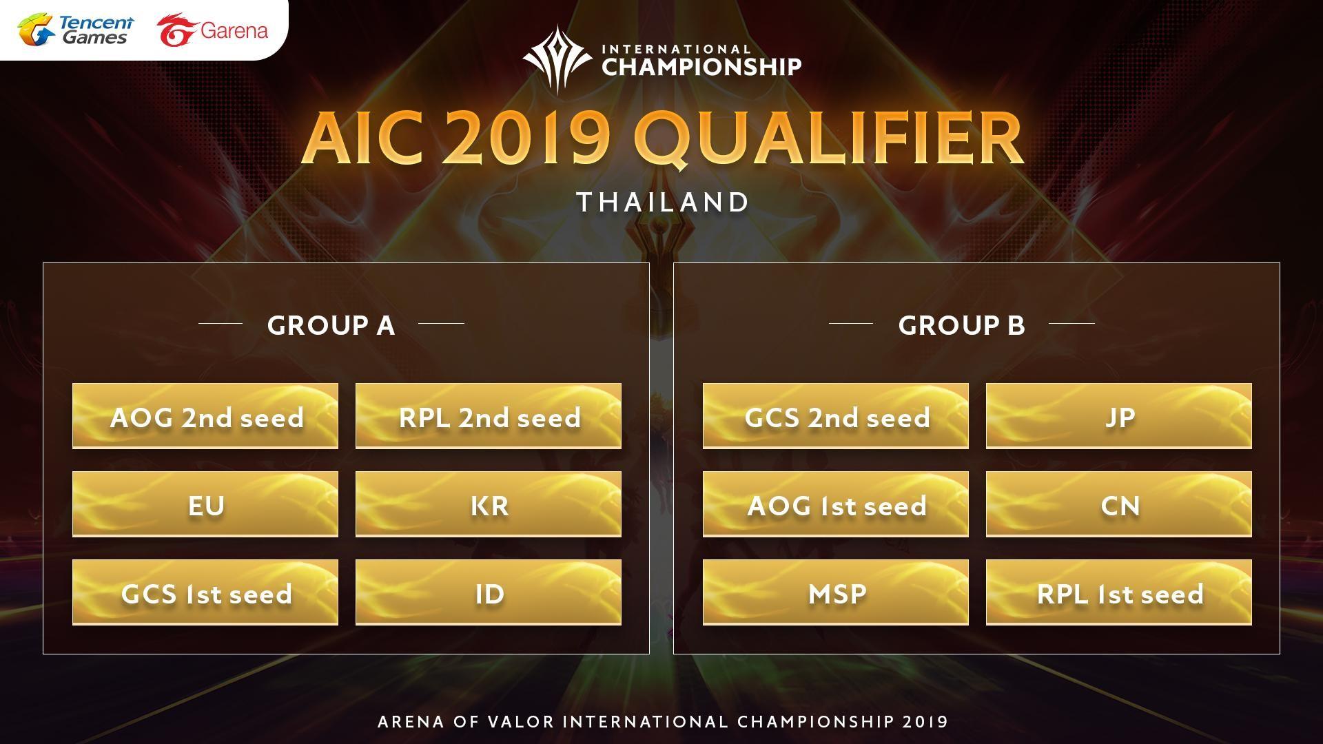 AIC 2019 2
