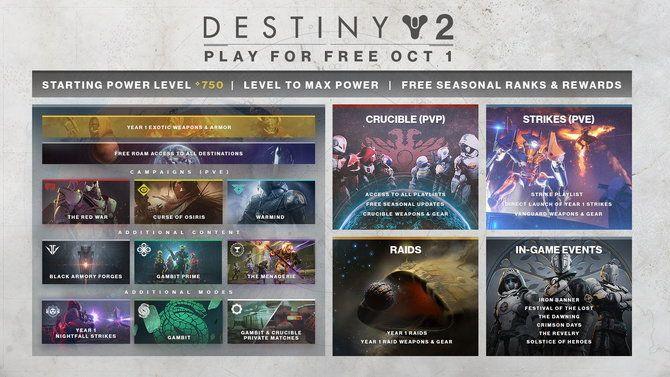 Destiny 2 1102019 2
