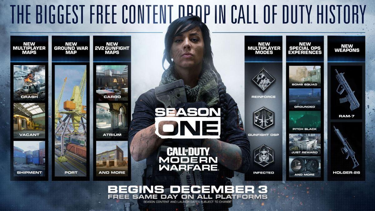 Call of Duty Modern Warfare 28112019 3