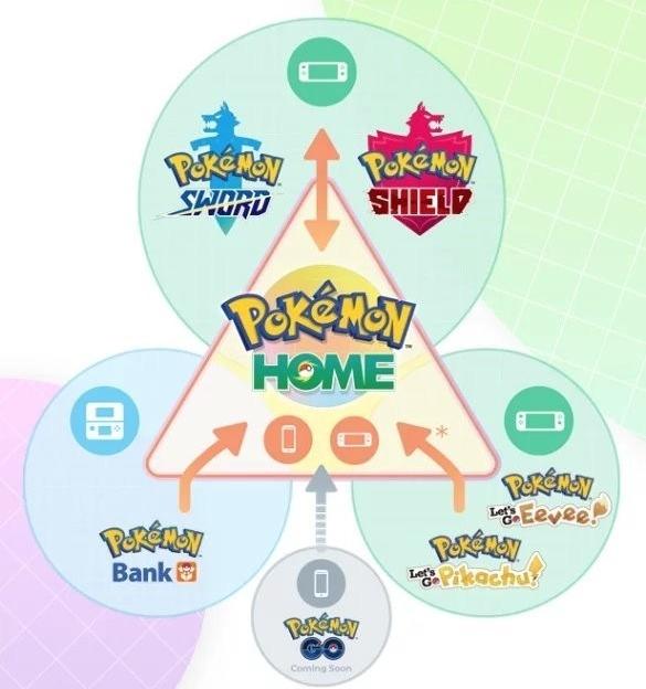 Pokémon Home 1222020 2