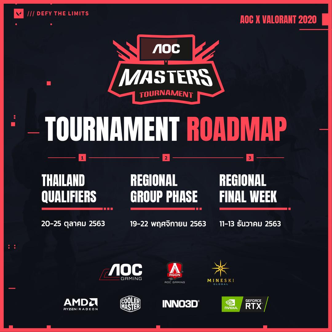 AOC Masters VALORANT Tournament 8102020 3