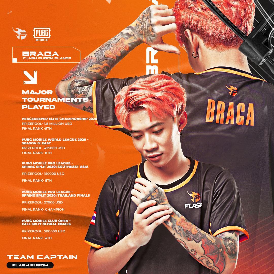 Team Flash Thailand 2322021 4
